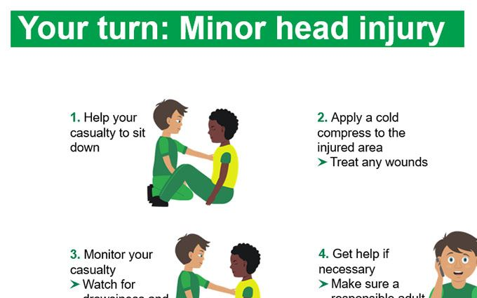 KS2-Head injuries-Your turn