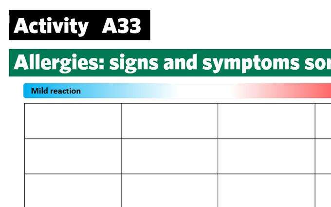 KS3-A33-Signs and symptoms filler