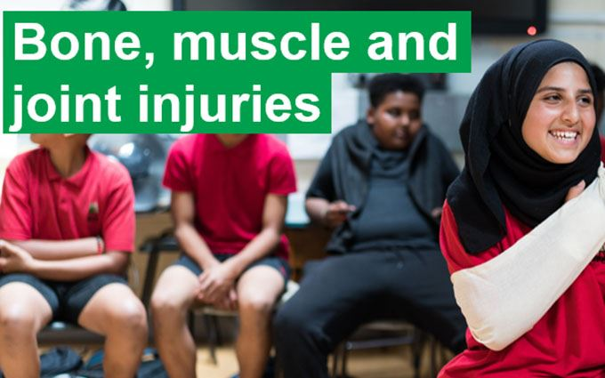 KS4-Bone muscle and joint injuries-presentation