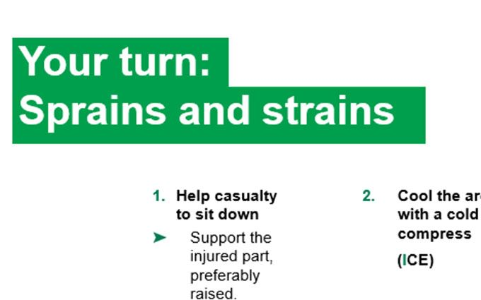 KS4-Your turn-sprains and strains
