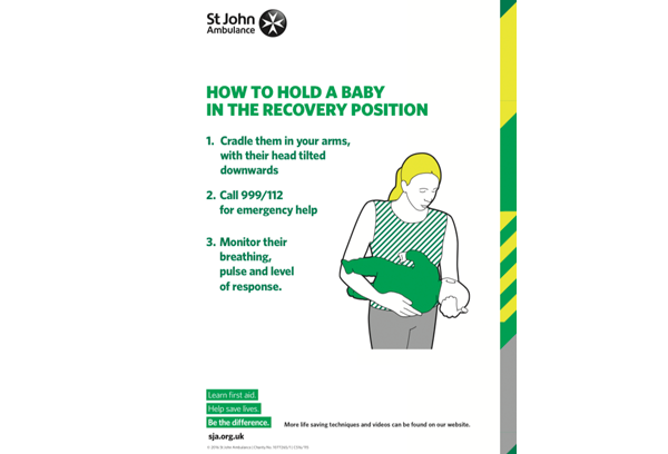Baby Recovery Position poster