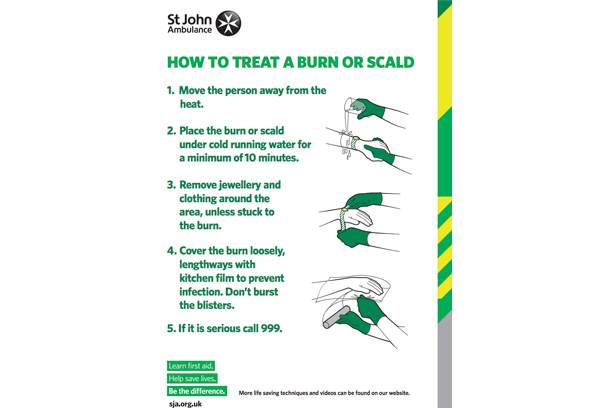 Burns and Scalds poster