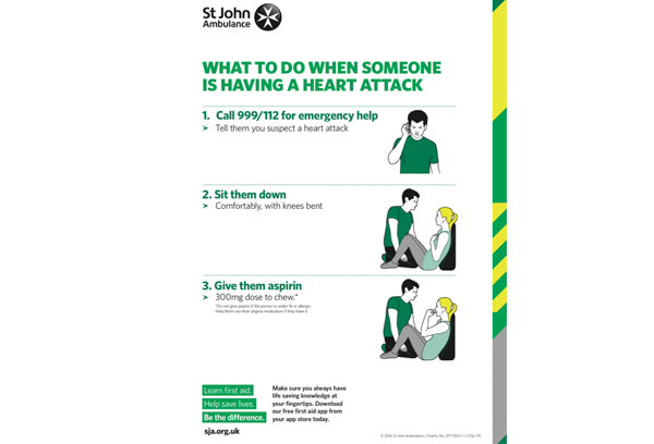 Chest Pains lesson plan poster