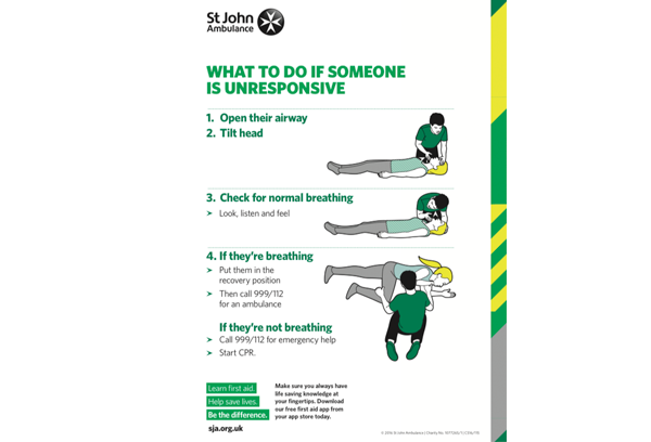 Recovery Position poster