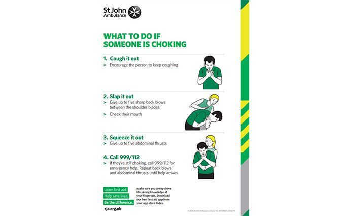 Adult choking first aid poster
