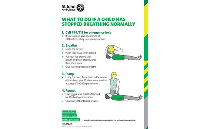 Child CPR first aid poster