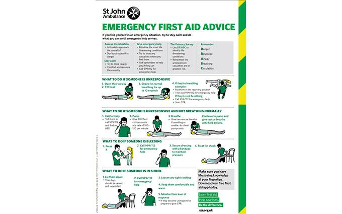 Emergency first aid advice poster