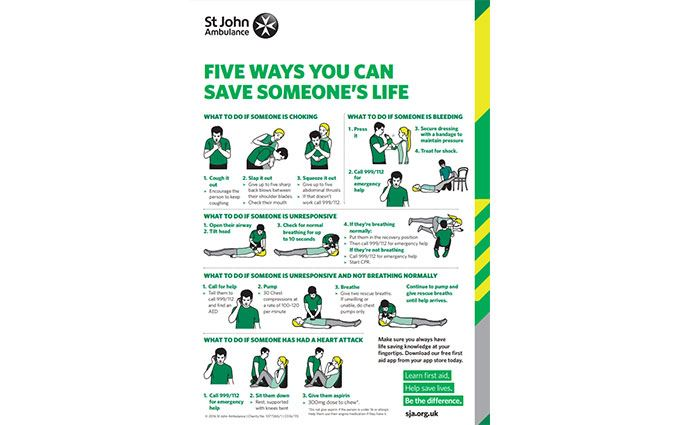 Five ways to save someone's life poster