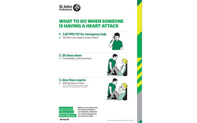 Heart attack first aid poster