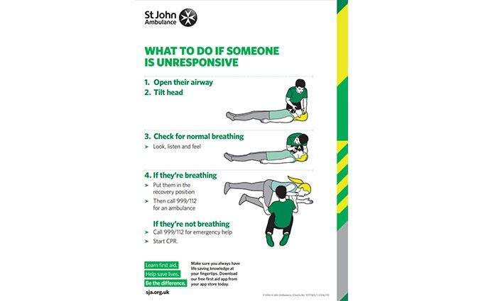 What to do unresponsive adult poster