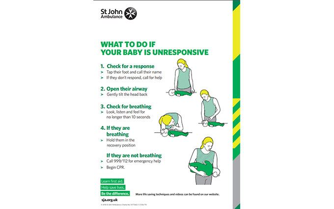 What to do unresponsive baby poster