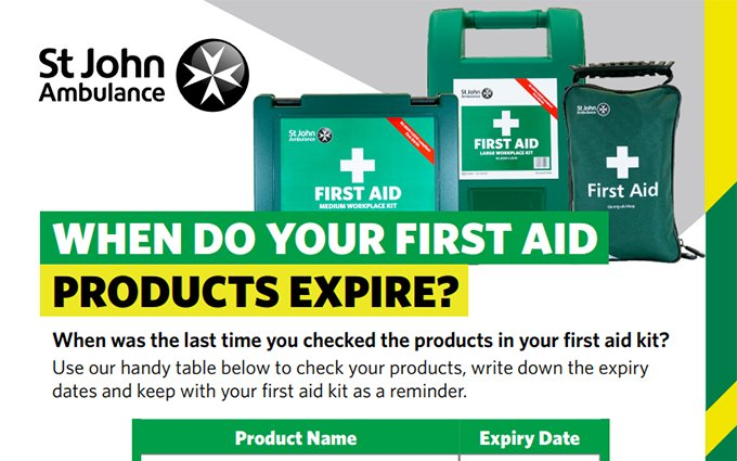 First Aid Kit  Expiry Checklist