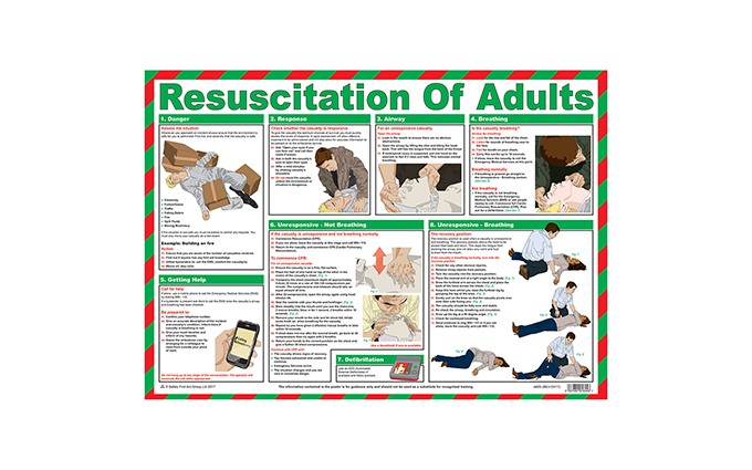 Resuscitation of Adults Poster