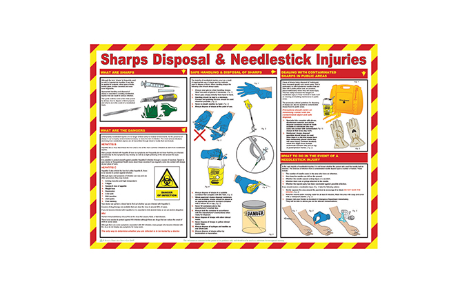 Sharps Disposal and Needlestick Injuries Poster